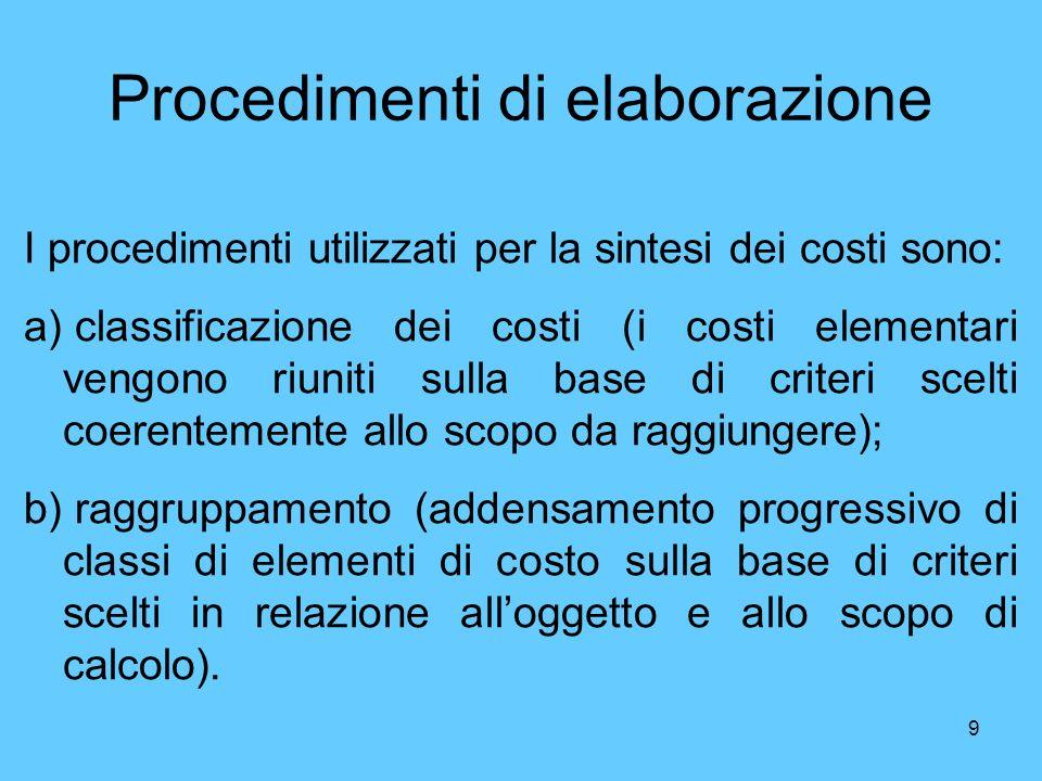 Procedimenti di elaborazione