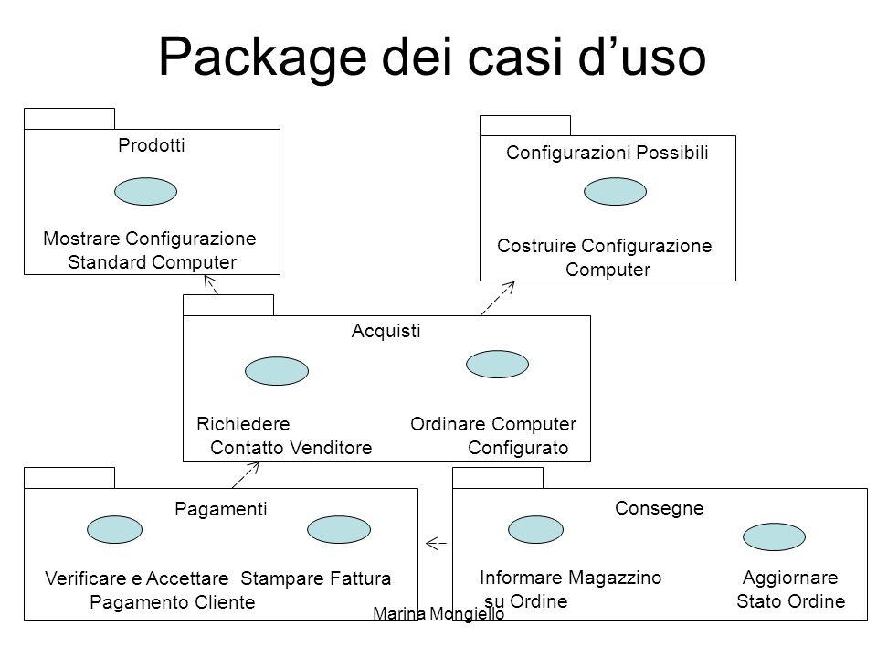 Package dei casi d'uso Prodotti Configurazioni Possibili