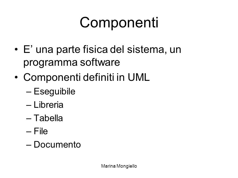 Componenti E' una parte fisica del sistema, un programma software