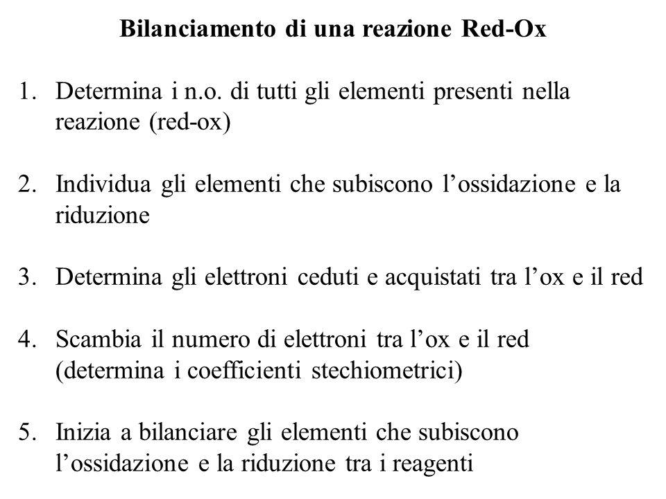 Bilanciamento di una reazione Red-Ox