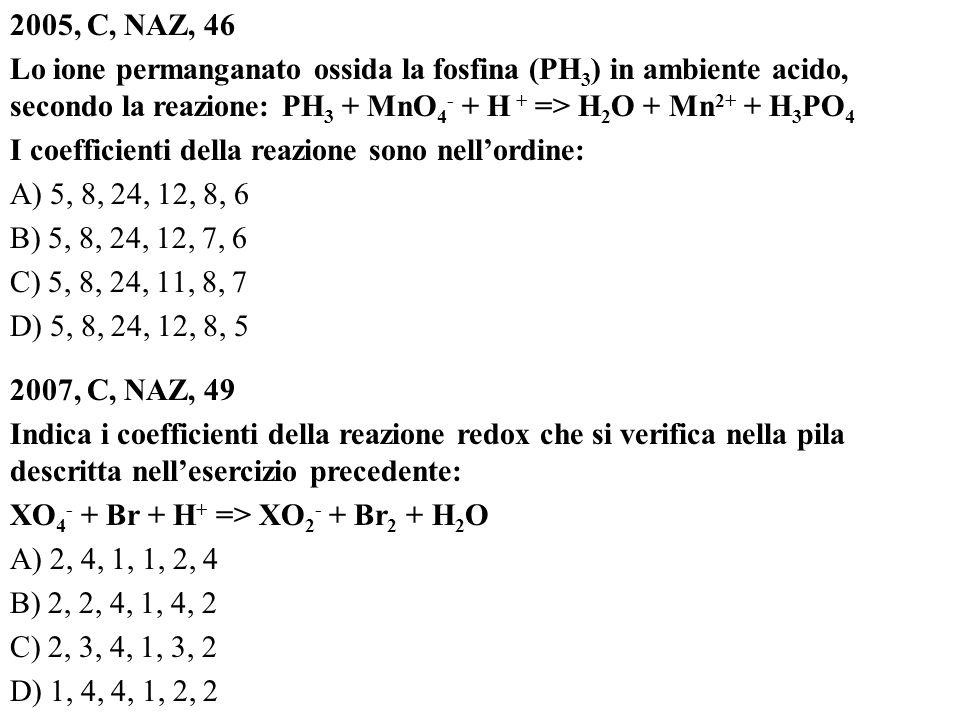 2005, C, NAZ, 46 Lo ione permanganato ossida la fosfina (PH3) in ambiente acido, secondo la reazione: PH3 + MnO4- + H + => H2O + Mn2+ + H3PO4 I coefficienti della reazione sono nell'ordine: A) 5, 8, 24, 12, 8, 6 B) 5, 8, 24, 12, 7, 6 C) 5, 8, 24, 11, 8, 7 D) 5, 8, 24, 12, 8, 5 2007, C, NAZ, 49 Indica i coefficienti della reazione redox che si verifica nella pila descritta nell'esercizio precedente: XO4- + Br + H+ => XO2- + Br2 + H2O A) 2, 4, 1, 1, 2, 4 B) 2, 2, 4, 1, 4, 2 C) 2, 3, 4, 1, 3, 2 D) 1, 4, 4, 1, 2, 2
