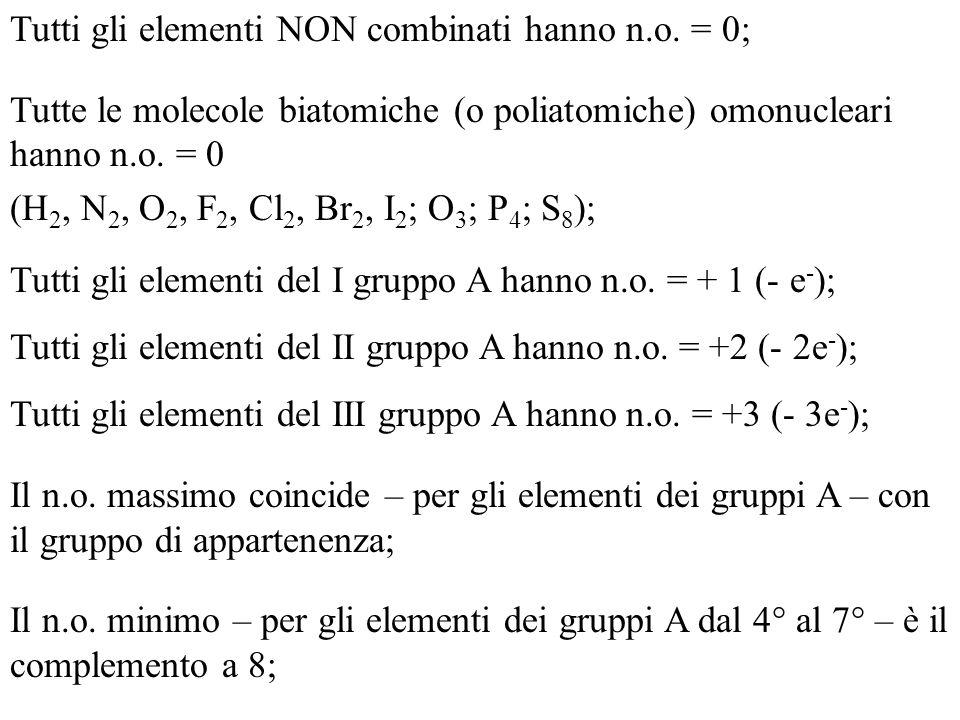 Tutti gli elementi NON combinati hanno n.o. = 0;