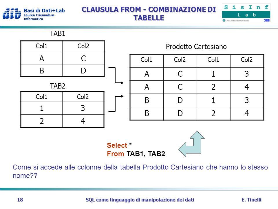 CLAUSULA FROM - COMBINAZIONE DI TABELLE