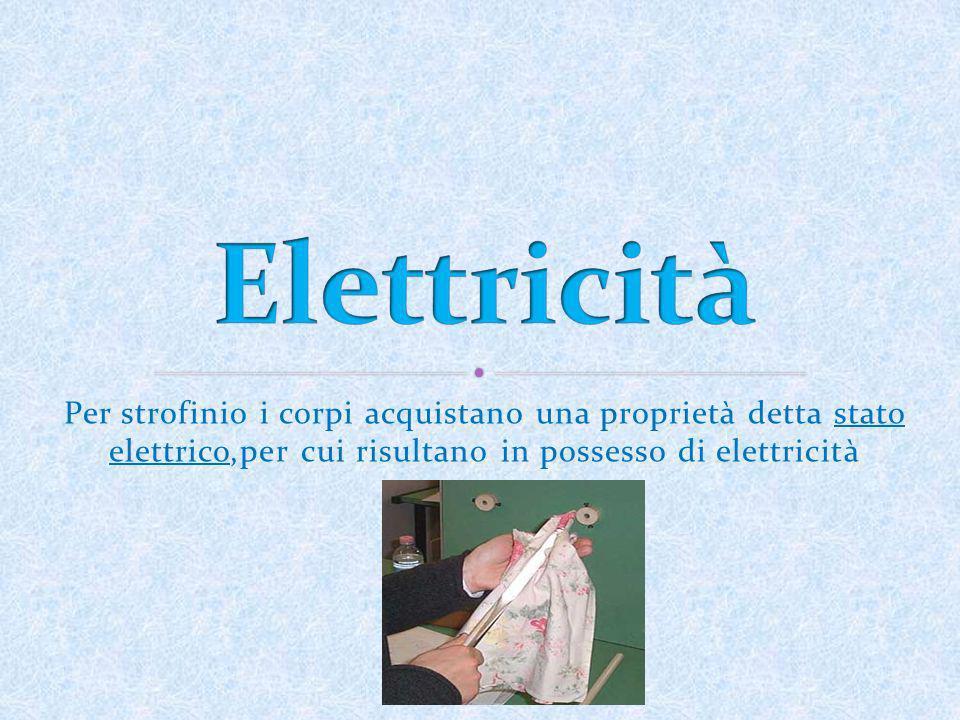 Elettricità Per strofinio i corpi acquistano una proprietà detta stato elettrico,per cui risultano in possesso di elettricità.
