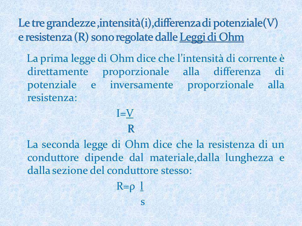 Le tre grandezze ,intensità(i),differenza di potenziale(V) e resistenza (R) sono regolate dalle Leggi di Ohm
