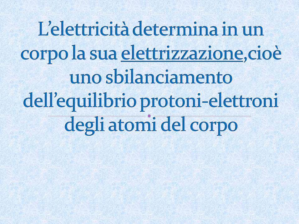 L'elettricità determina in un corpo la sua elettrizzazione,cioè uno sbilanciamento dell'equilibrio protoni-elettroni degli atomi del corpo
