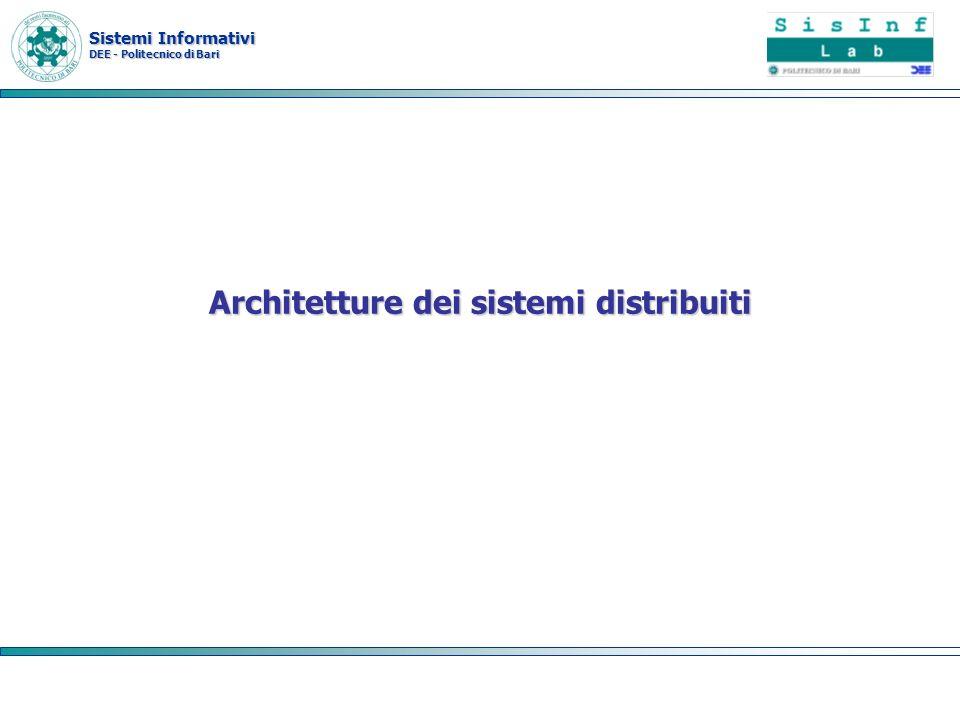 Architetture dei sistemi distribuiti