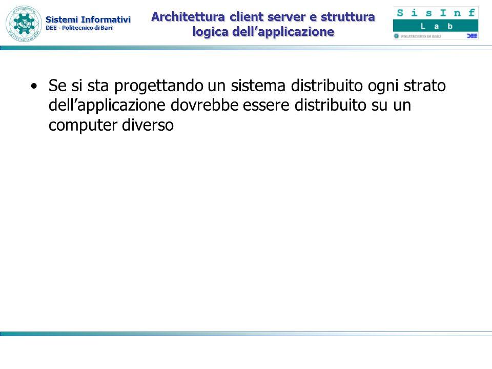 Architettura client server e struttura logica dell'applicazione