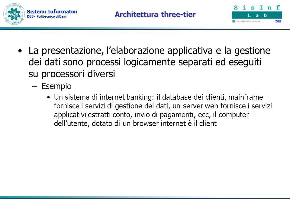 Architettura three-tier