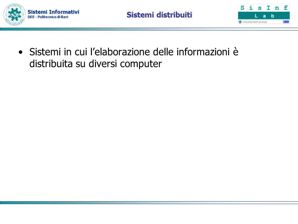 Sistemi distribuiti Sistemi in cui l'elaborazione delle informazioni è distribuita su diversi computer.
