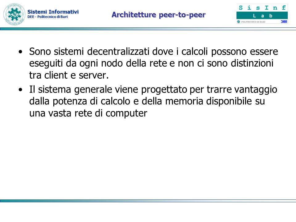 Architetture peer-to-peer