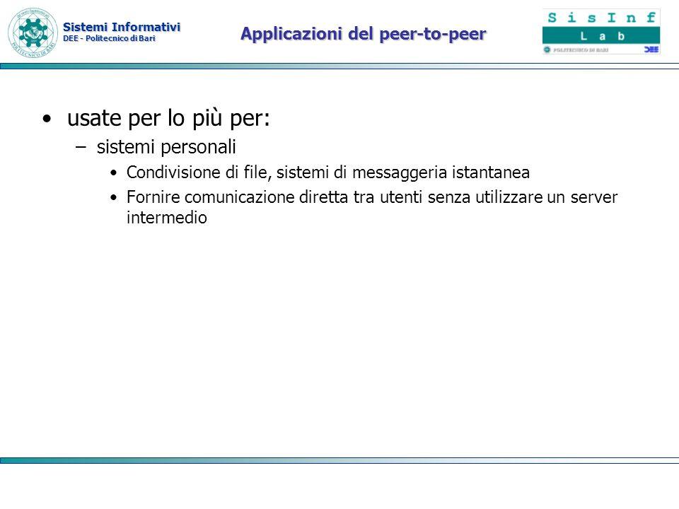 Applicazioni del peer-to-peer