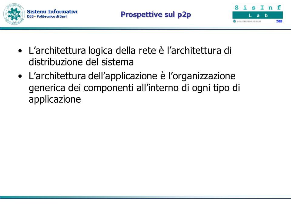 Prospettive sul p2p L'architettura logica della rete è l'architettura di distribuzione del sistema.