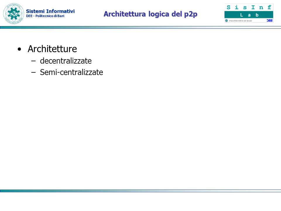 Architettura logica del p2p