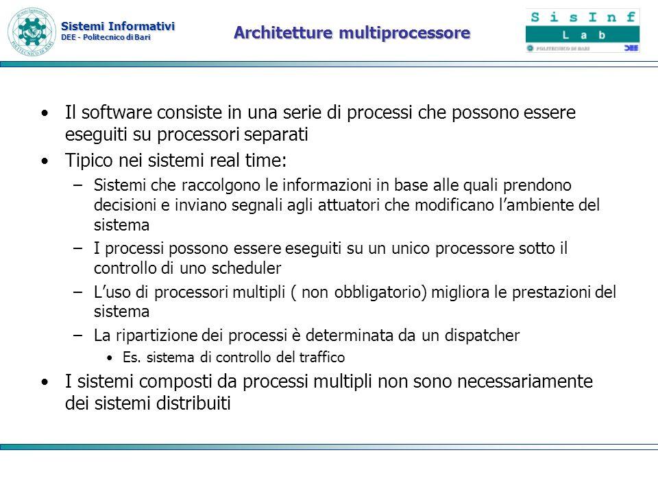 Architetture multiprocessore