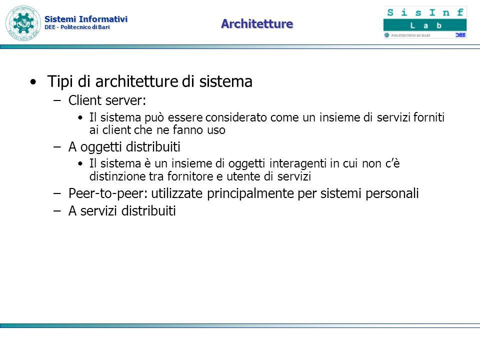 Tipi di architetture di sistema