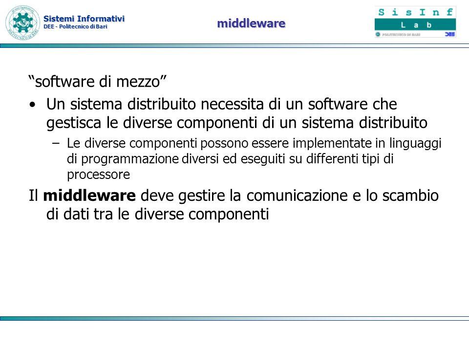 middleware software di mezzo Un sistema distribuito necessita di un software che gestisca le diverse componenti di un sistema distribuito.