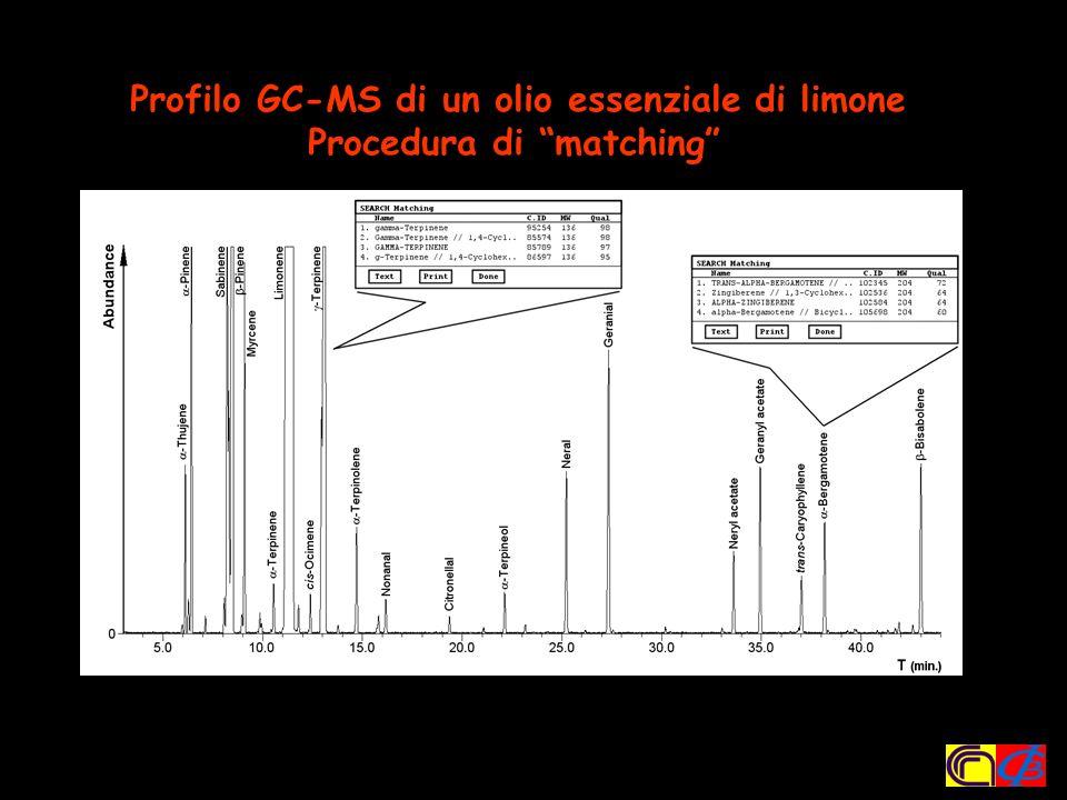 Profilo GC-MS di un olio essenziale di limone Procedura di matching