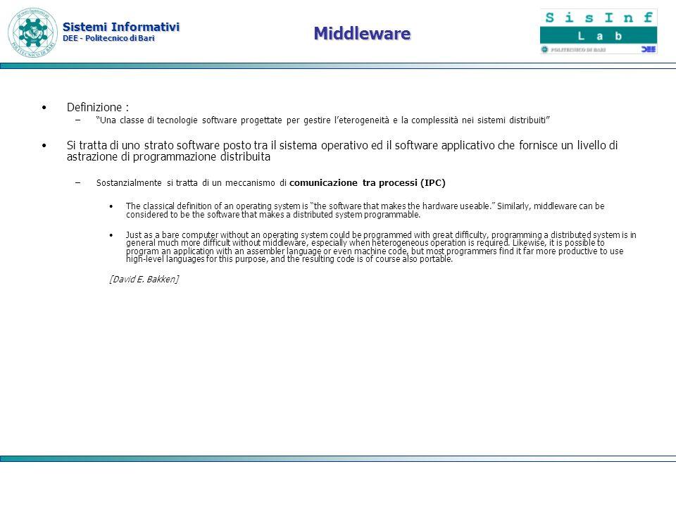Middleware Definizione :