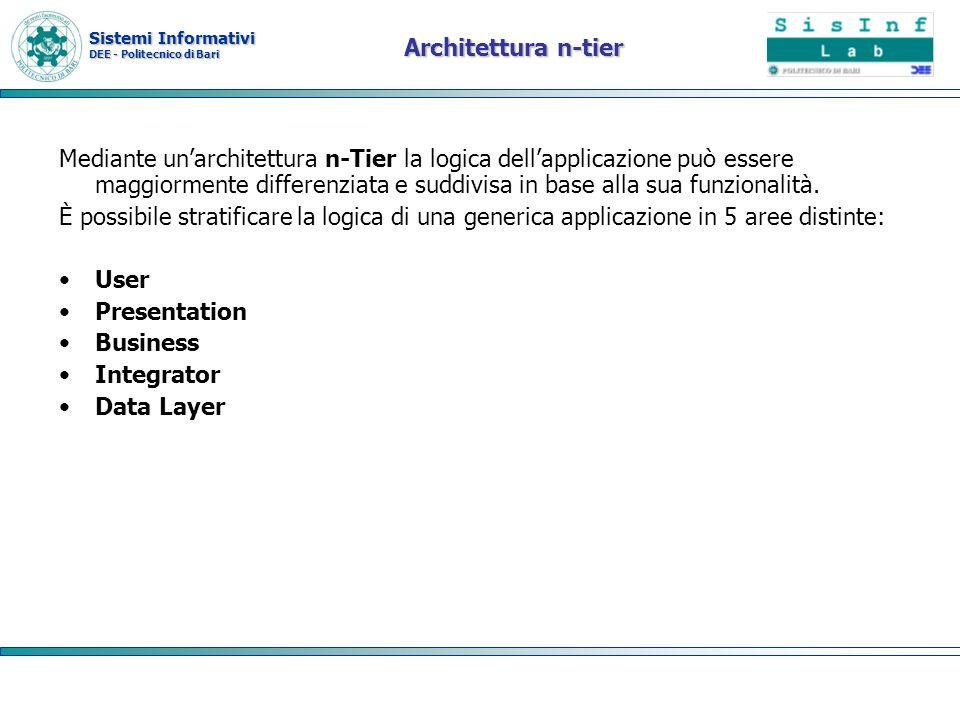 Architettura n-tier