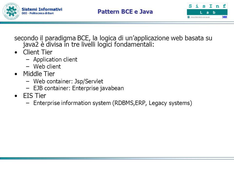 Pattern BCE e Java secondo il paradigma BCE, la logica di un'applicazione web basata su java2 è divisa in tre livelli logici fondamentali: