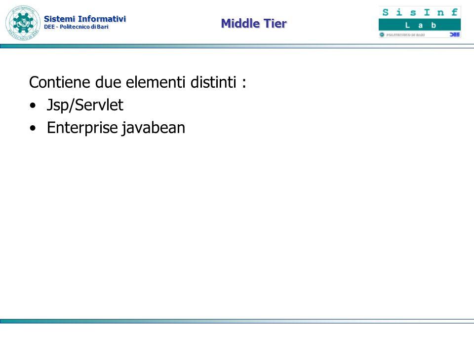 Contiene due elementi distinti : Jsp/Servlet Enterprise javabean
