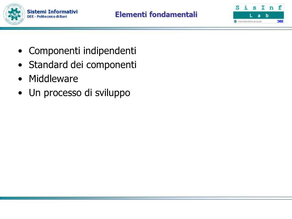 Elementi fondamentali