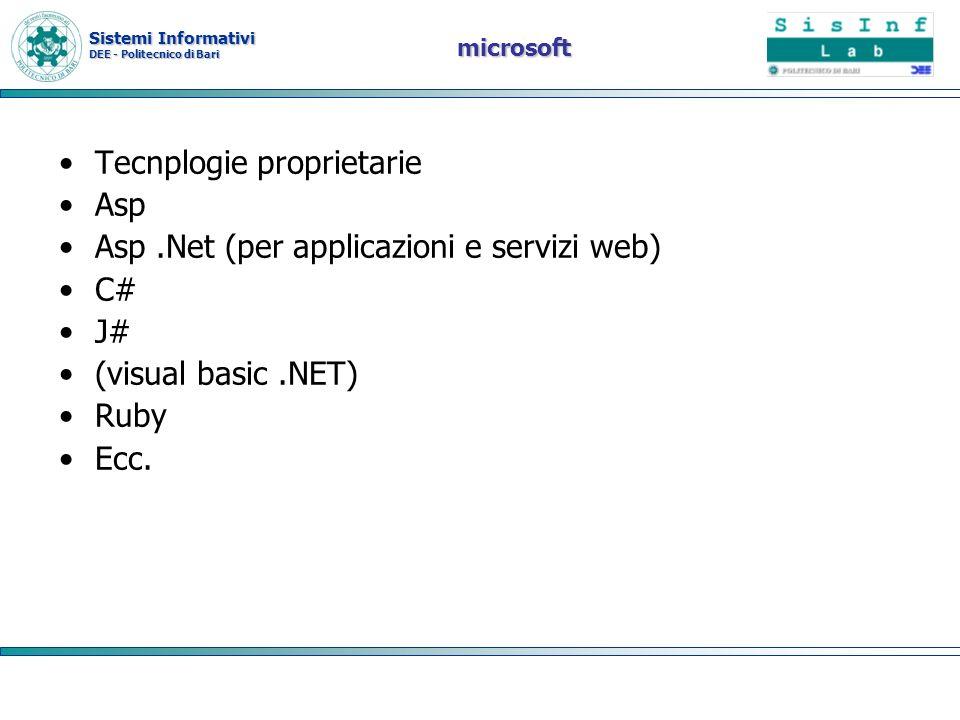 Tecnplogie proprietarie Asp Asp .Net (per applicazioni e servizi web)