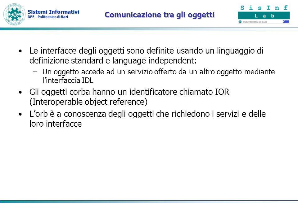 Comunicazione tra gli oggetti
