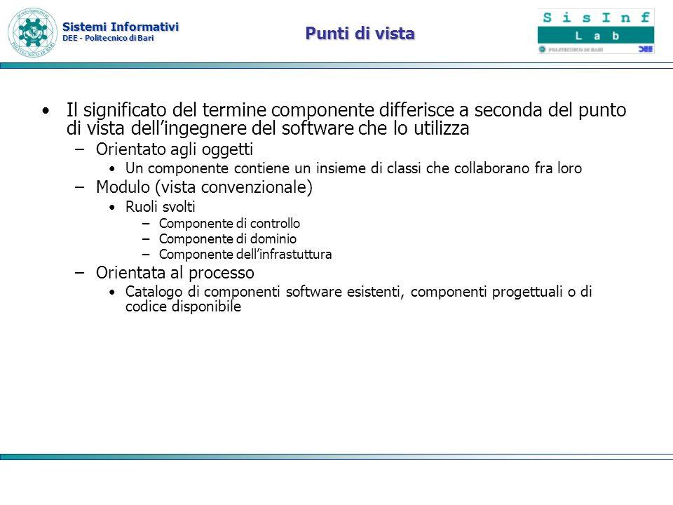 Punti di vista Il significato del termine componente differisce a seconda del punto di vista dell'ingegnere del software che lo utilizza.