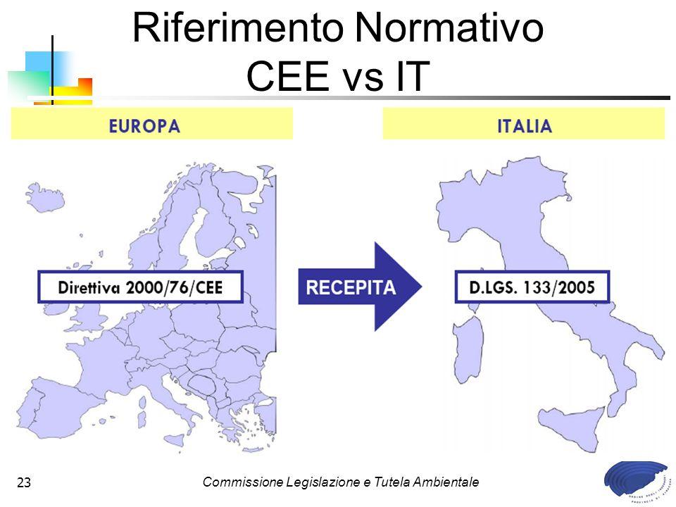 Riferimento Normativo CEE vs IT