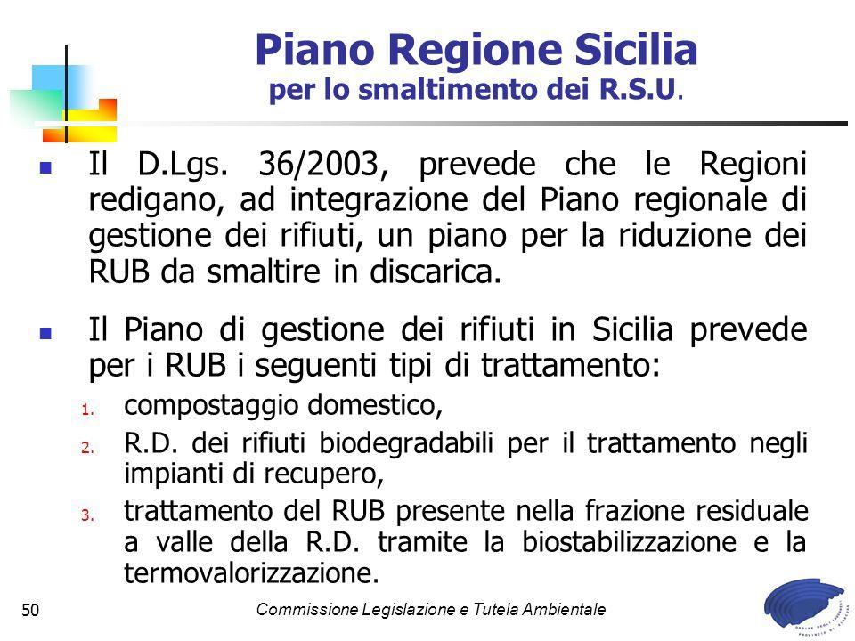 Piano Regione Sicilia per lo smaltimento dei R.S.U.