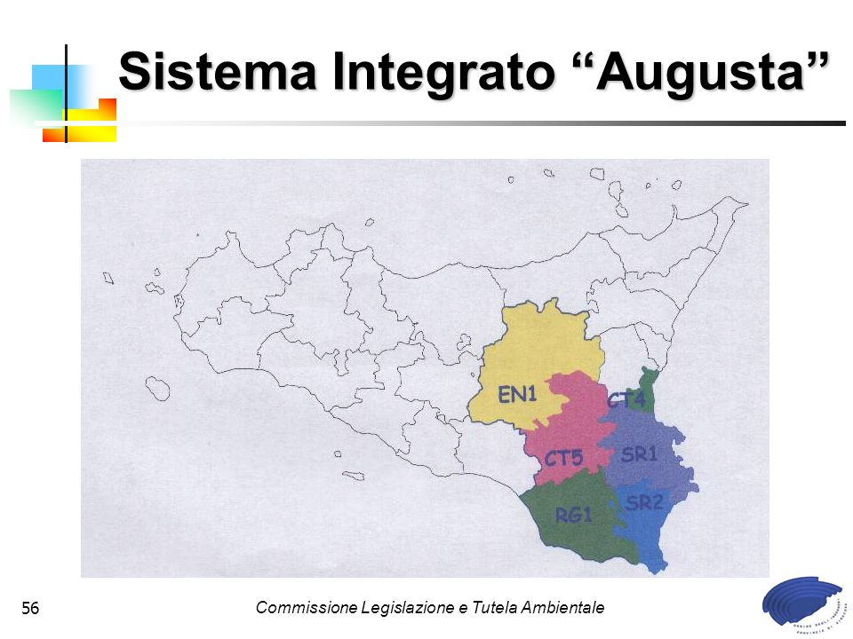 Sistema Integrato Augusta