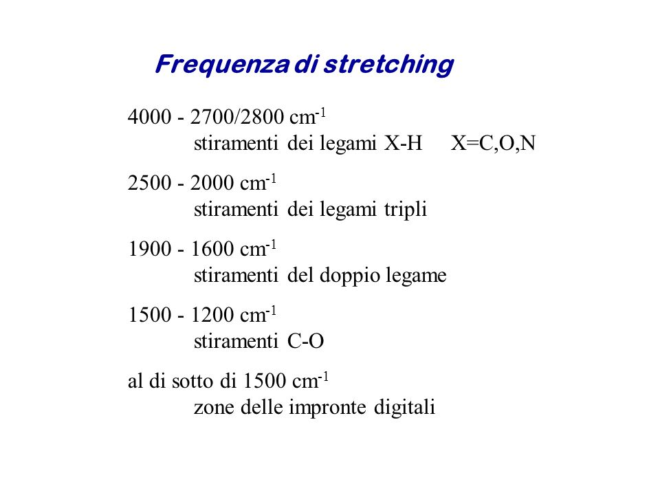 Frequenza di stretching