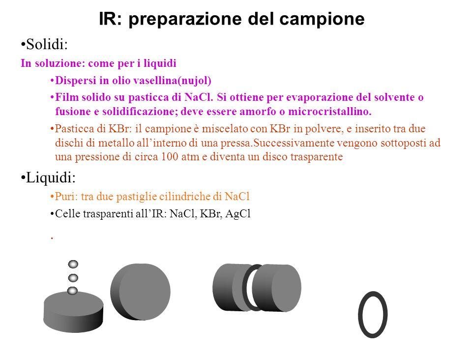 IR: preparazione del campione