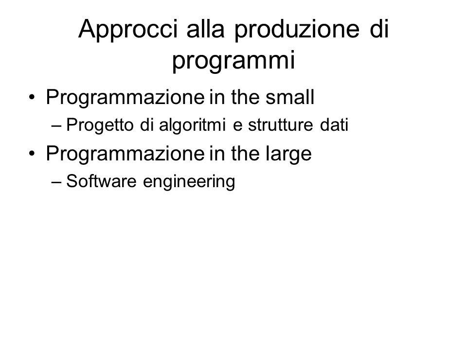 Approcci alla produzione di programmi