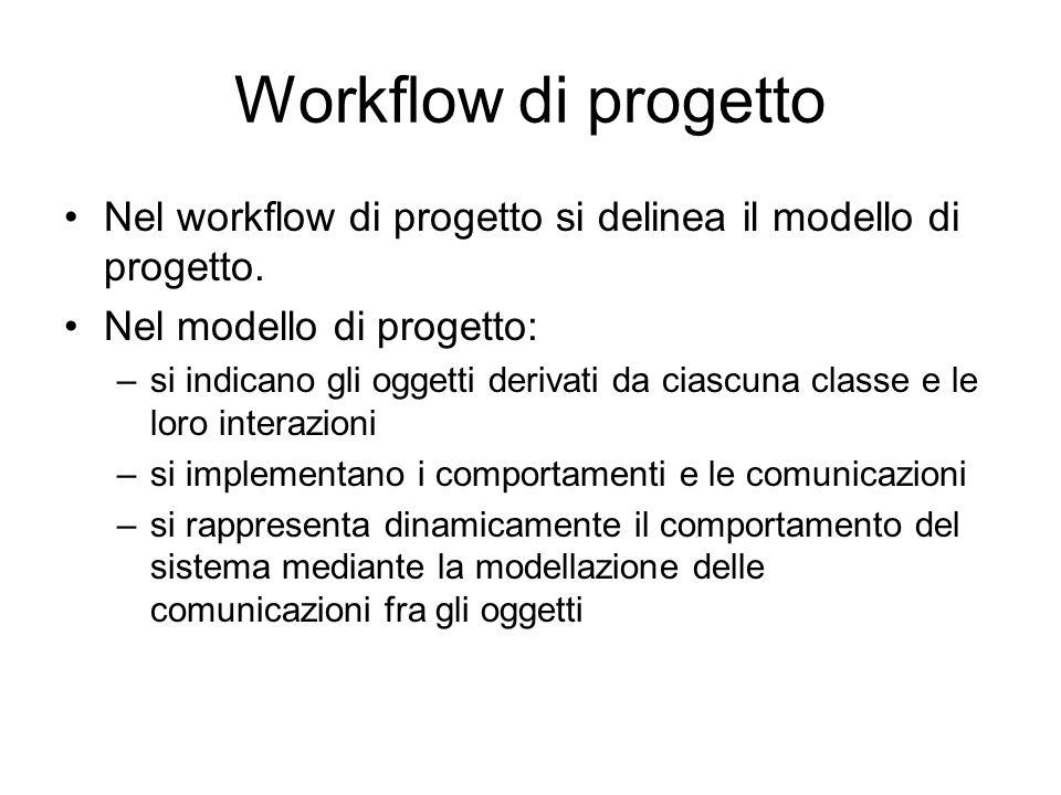 Workflow di progetto Nel workflow di progetto si delinea il modello di progetto. Nel modello di progetto: