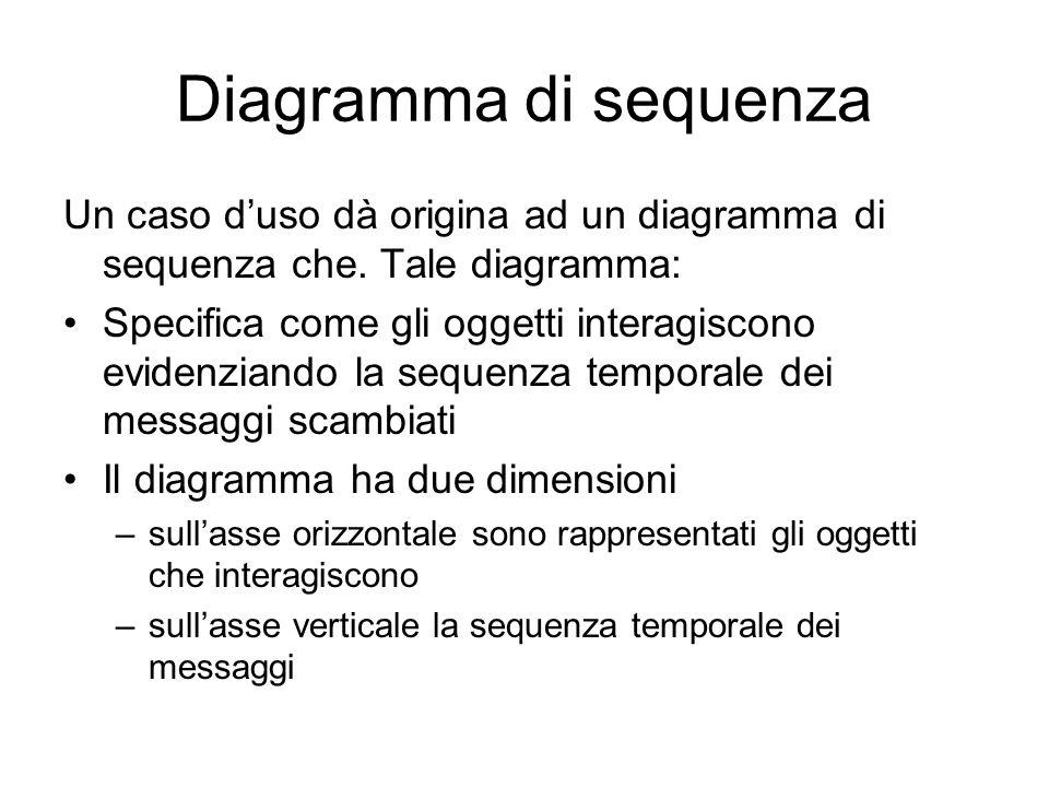 Diagramma di sequenza Un caso d'uso dà origina ad un diagramma di sequenza che. Tale diagramma: