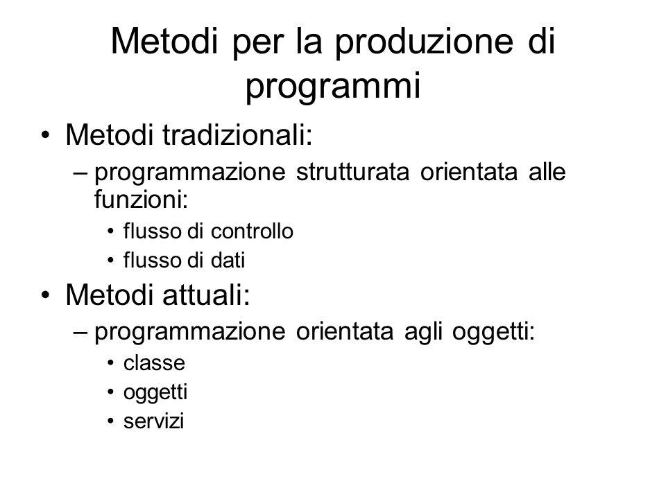Metodi per la produzione di programmi