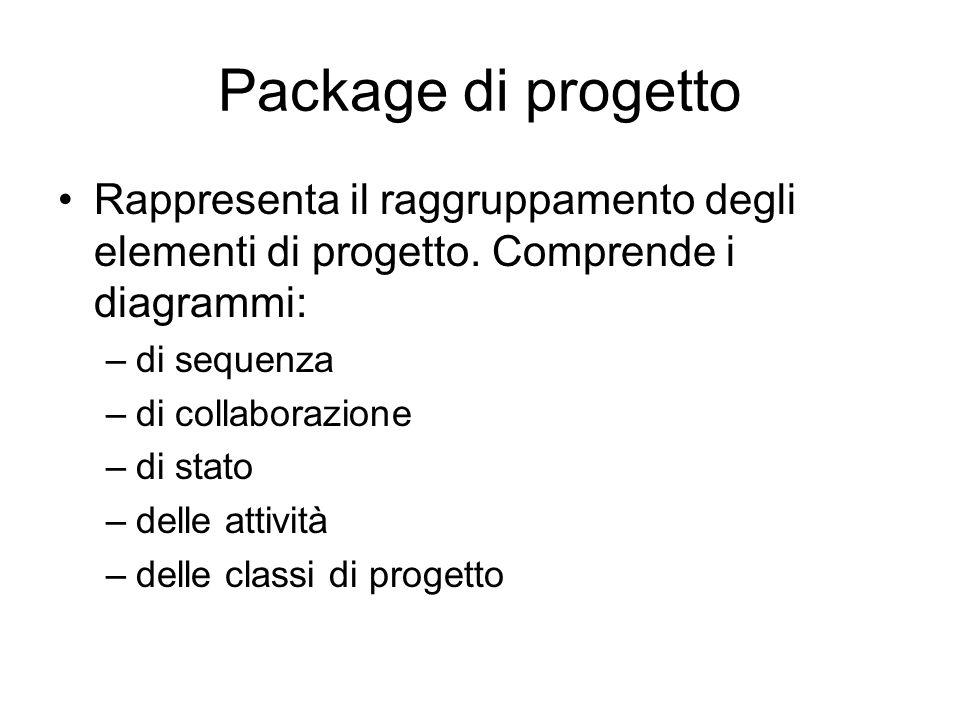 Package di progetto Rappresenta il raggruppamento degli elementi di progetto. Comprende i diagrammi: