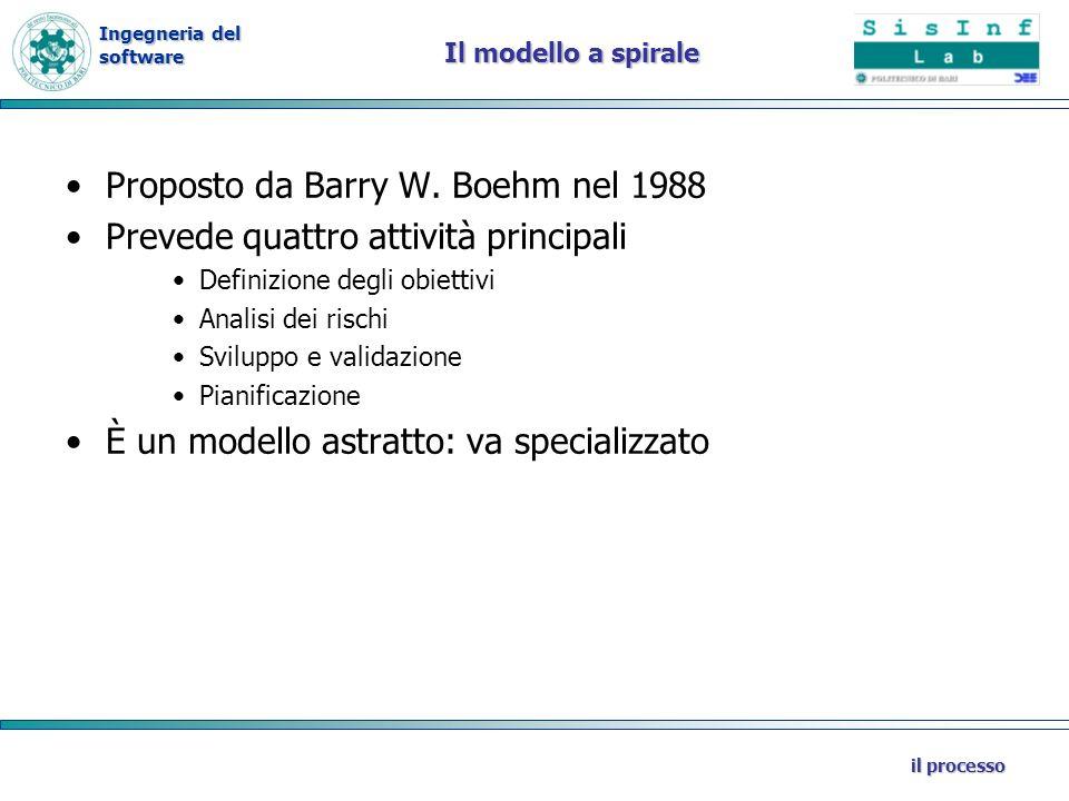 Proposto da Barry W. Boehm nel 1988