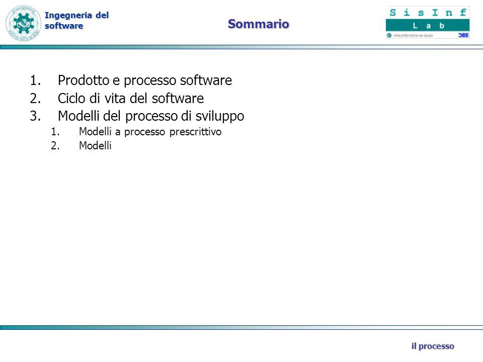 Prodotto e processo software Ciclo di vita del software