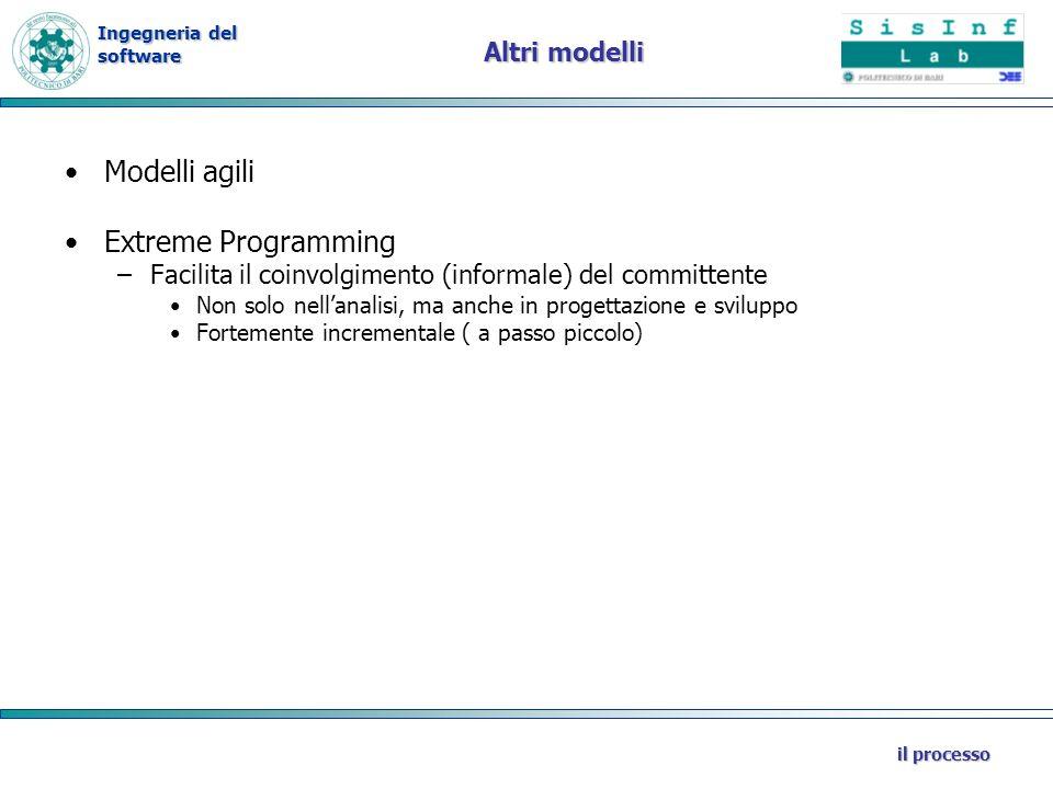 Modelli agili Extreme Programming Altri modelli