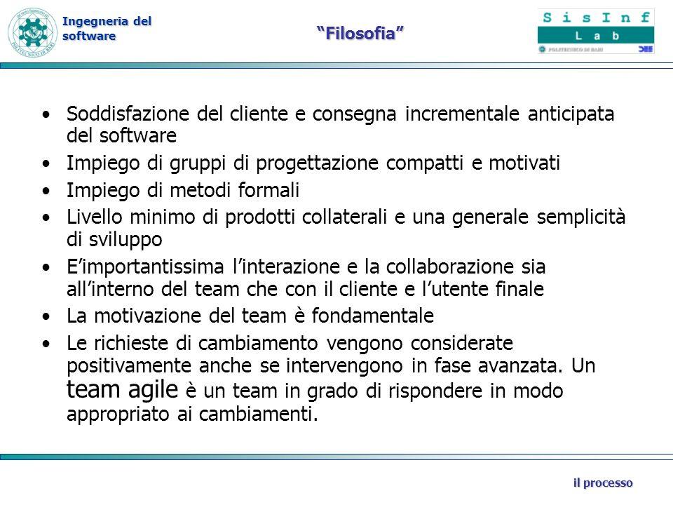 Impiego di gruppi di progettazione compatti e motivati