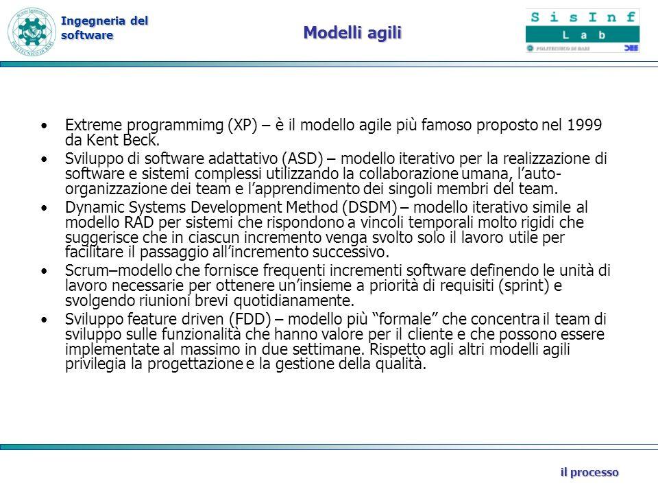 Modelli agili Extreme programmimg (XP) – è il modello agile più famoso proposto nel 1999 da Kent Beck.