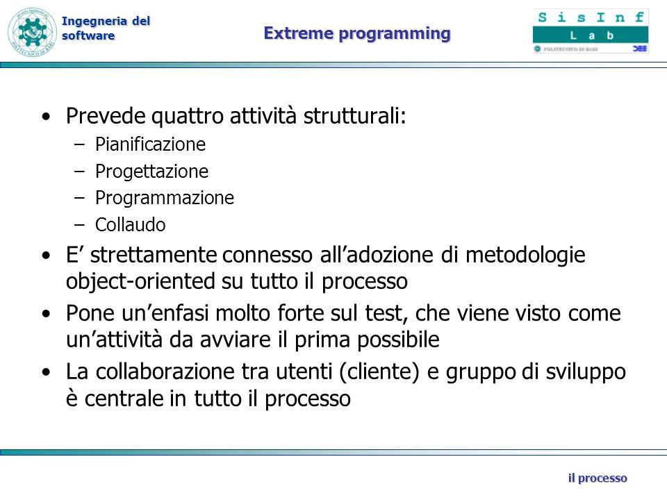 Prevede quattro attività strutturali: