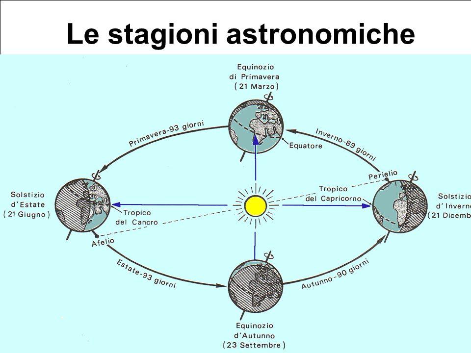 Le stagioni astronomiche