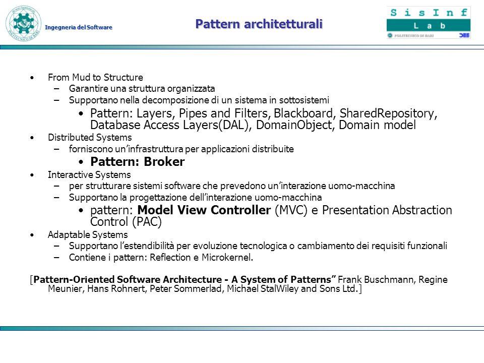Pattern architetturali