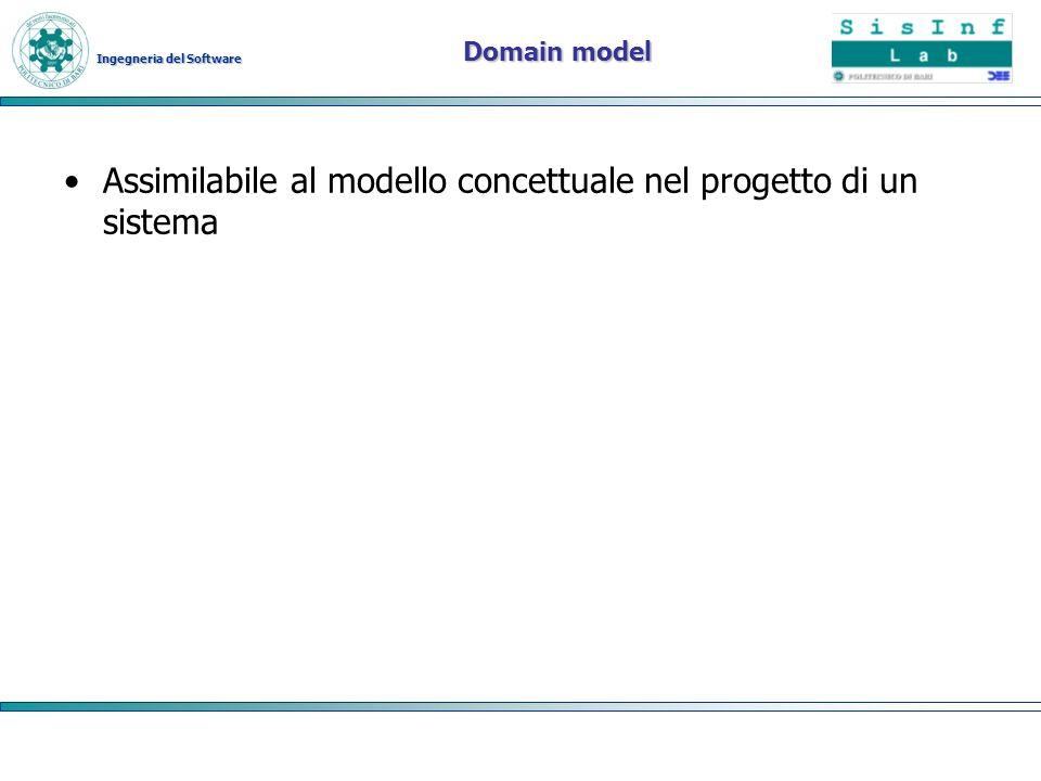 Assimilabile al modello concettuale nel progetto di un sistema