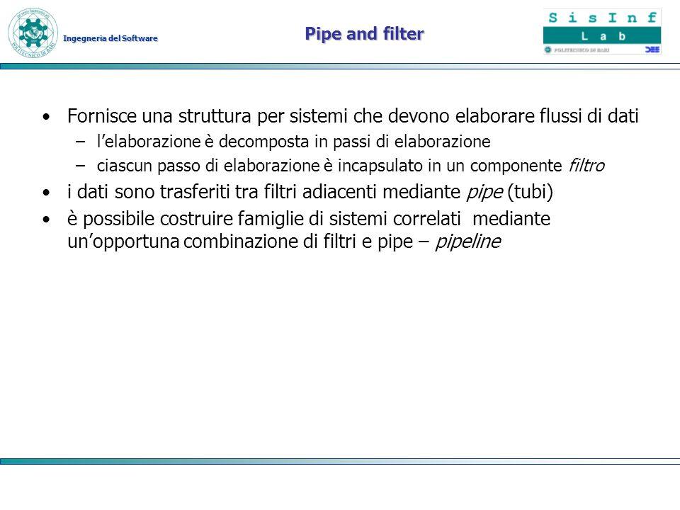 Fornisce una struttura per sistemi che devono elaborare flussi di dati